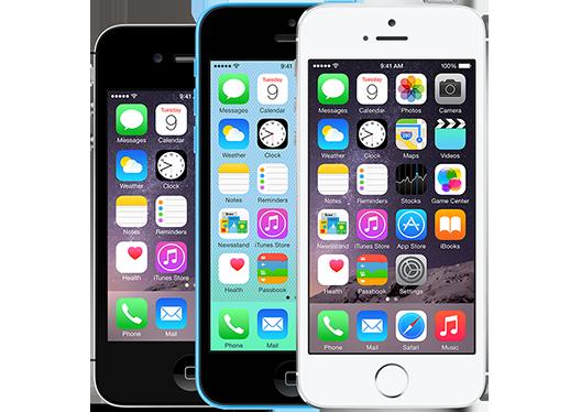 iPhone Entsperren